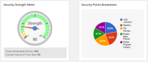 WordPress Security - Clesassification of featur
