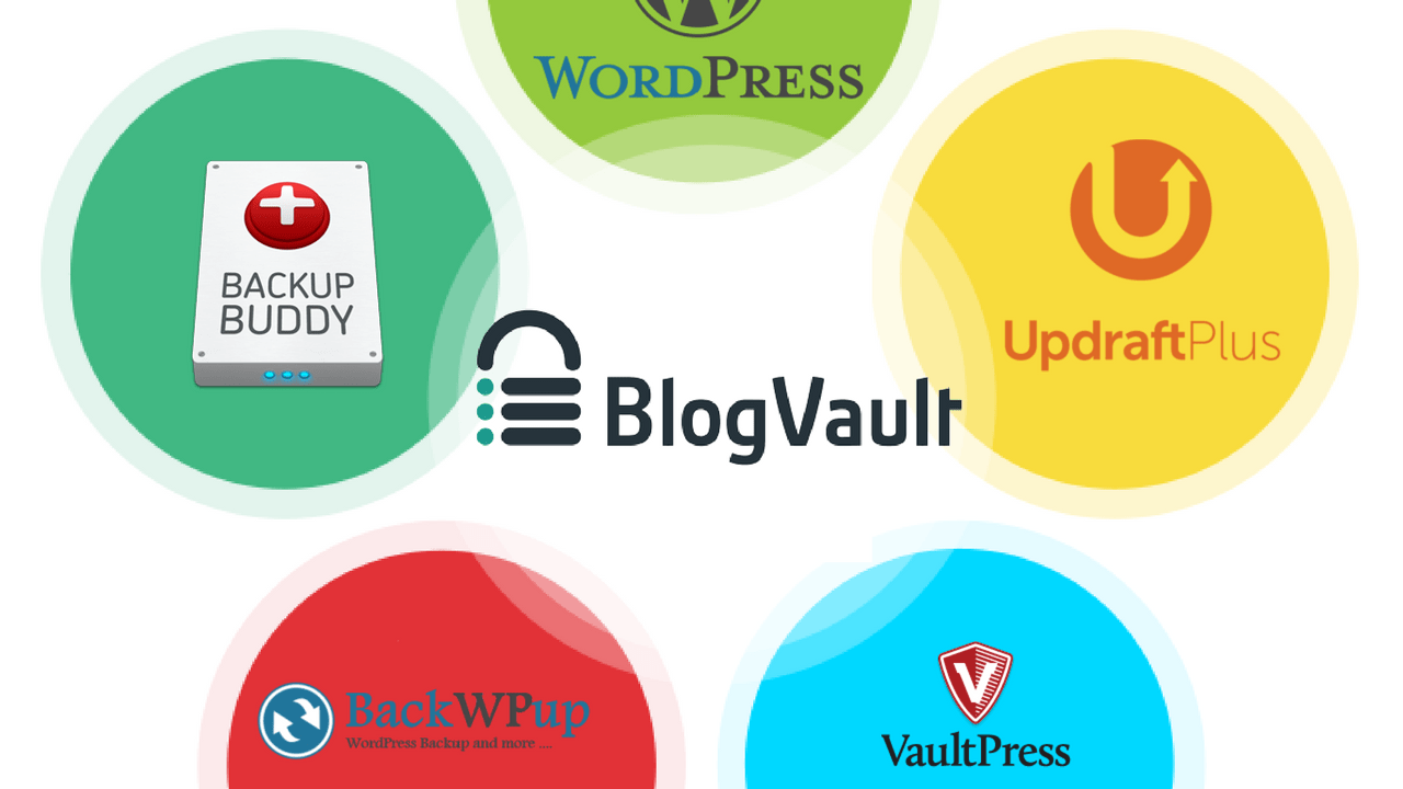 Best WordPress Backup Plugins 2017 Comparison