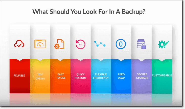 how to choose a backup plugin